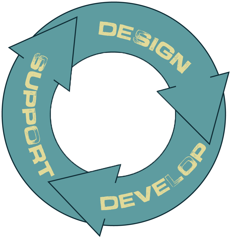 Design Develop Support